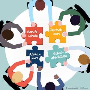 Beratungsstelle Beschulung, Illustration: macrovector, 123rf.com