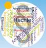 """Seminarreihe """"Rechte und Pflichten im Berufsleben"""" - Wortwolke über www.wortwolken.com"""